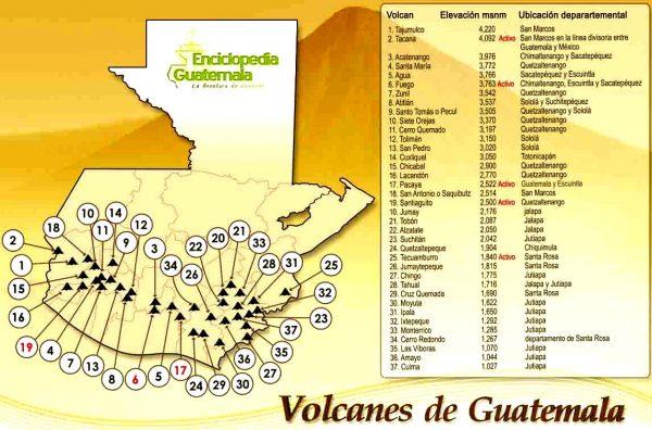 Mapa de volcanes de Guatemala